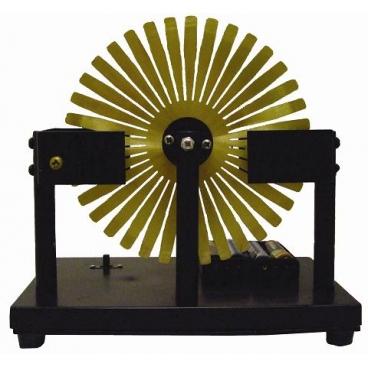 Barlow's Wheel.