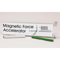 Magnetic Force Accelerator