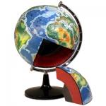 Maps, Globes & Orienteering