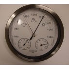 Barometer, Aneroid.