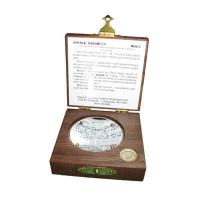 Densiometer, Concave