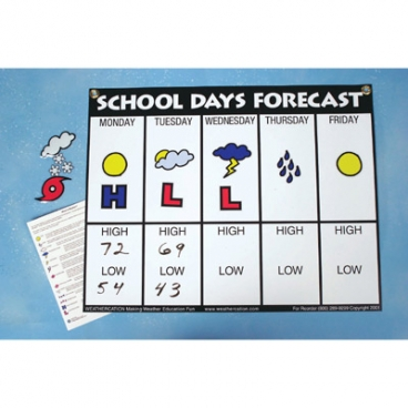 School Days Forecast Chart. (Need Weather Clings 652-1245).