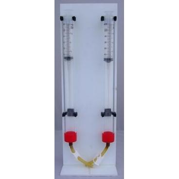 Porosity Of Soils Apparatus, Fieldmaster®